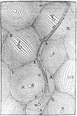 Rene Descartes Model of the Structure of the Universe, 1668
