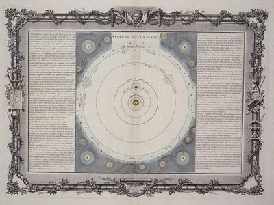 Systeme De Descartes, 1761