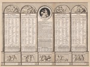 Republican Calendar, 1794
