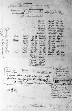 Mendeleyev's Periodic Table, 1869 by Ria Novosti