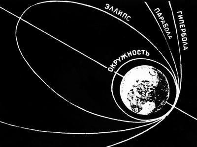 Orbit of Sputnik 1, Soviet 1957 Diagram