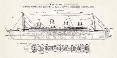 https://imgc.allpostersimages.com/img/posters/rms-titanic_u-L-F965VI0.jpg?p=0