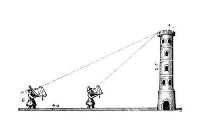 Surveyors Using Quadrants to Measure the Height of a Tower, C1617-C1619