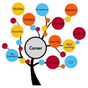 Career Tree by ronstik