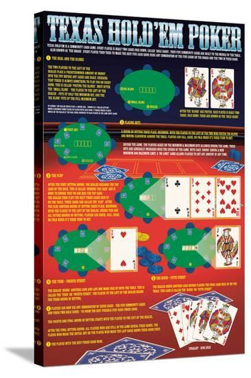 Rules of Texas Hold'em--Stretched Canvas Print