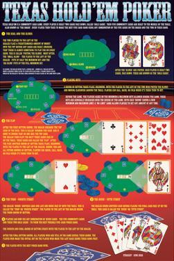Rules of Texas Hold'em