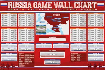 Russia Game Wallchart 2018