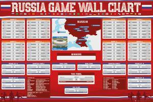 Russia Game Wallchart 2018