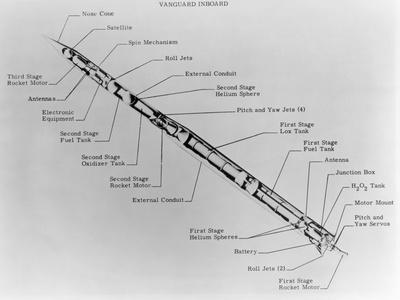 https://imgc.allpostersimages.com/img/posters/satellite-launch-rocket-diagram_u-L-PRIANU0.jpg?artPerspective=n