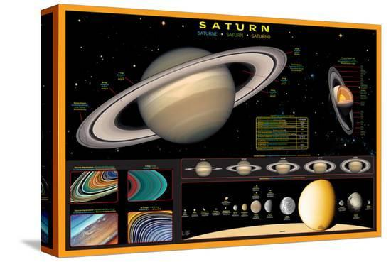 Saturn--Stretched Canvas