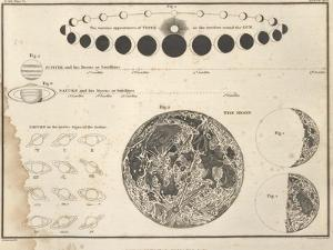 Celestial Atlas, 1822 by Science Source