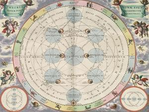Moon with Epicycles, Harmonia Macrocosmica, 1660 by Science Source
