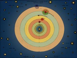 Otto von Guericke's Solar System, 1670s by Science Source