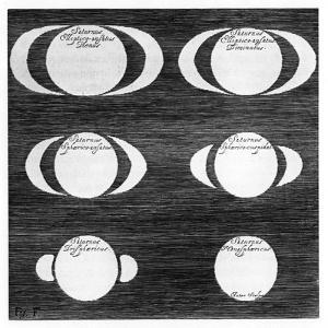 Series of Observations of the Planet Saturn, 1656