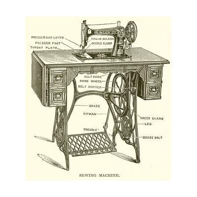 https://imgc.allpostersimages.com/img/posters/sewing-machine_u-L-PMEAEW0.jpg?p=0