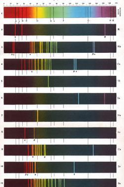 Flame Emission Spectra of Alkali Metals by Sheila Terry