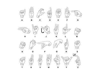 https://imgc.allpostersimages.com/img/posters/sign-language-hands-alphabet_u-L-F8AX3J0.jpg?p=0