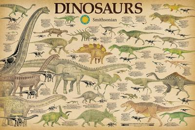 https://imgc.allpostersimages.com/img/posters/smithsonian-dinosaurs-info-chart_u-L-F8VVF70.jpg?artPerspective=n