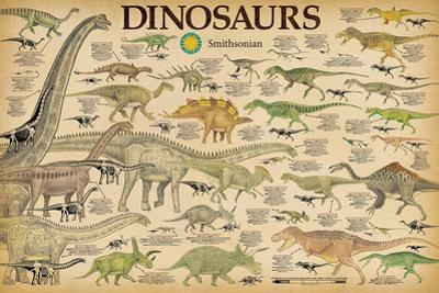 Smithsonian- Dinosaurs Info Chart