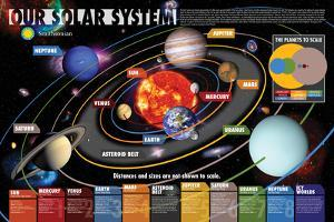Smithsonian- Our Solar System