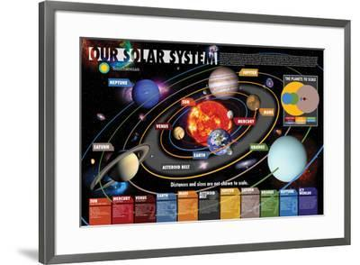 Smithsonian- Our Solar System--Framed Poster
