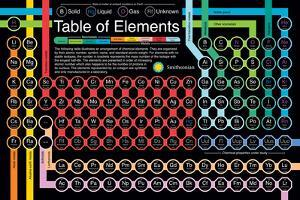 Periodic table of elements posters for sale at allposters smithsonian periodic table of elements urtaz Image collections
