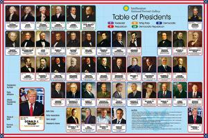 Smithsonian - Presidents (2017)