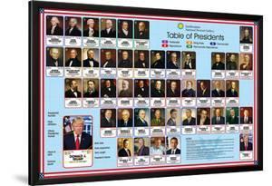 Smithsonian - Presidents (2017)