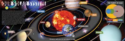 https://imgc.allpostersimages.com/img/posters/smithsonian-solar-system_u-L-F7UQXV0.jpg?artPerspective=n
