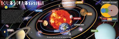 Smithsonian- Solar System