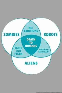 Death To Humans Venn by Snorg