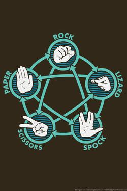 Rock Paper Scissors Lizard Spock Snorg Tees Plastic Sign by Snorg