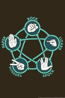 Rock Paper Scissors Lizard Spock Snorg Tees Poster by Snorg