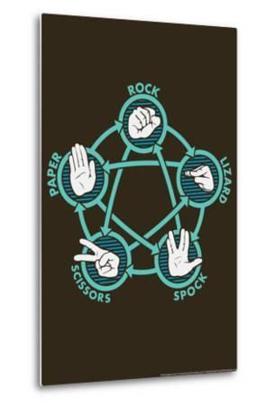Rock Paper Scissors Lizard Spock by Snorg