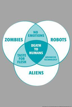 Death To Humans Venn by Snorg Tees