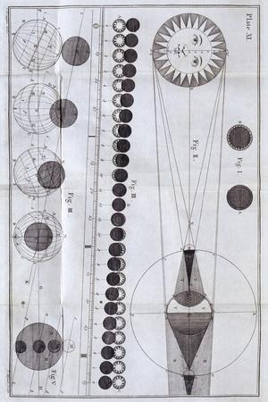 https://imgc.allpostersimages.com/img/posters/solar-and-lunar-eclipses-1785_u-L-PTM7EP0.jpg?artPerspective=n