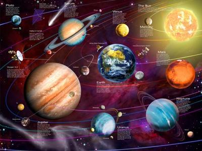 https://imgc.allpostersimages.com/img/posters/solar-system-2-variant-1_u-L-Q11TRDD0.jpg?artPerspective=n