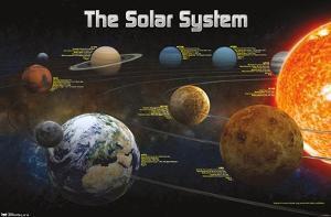 Solar System 2013