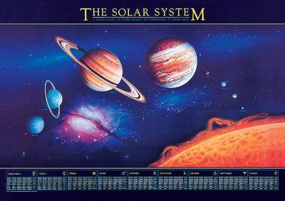 https://imgc.allpostersimages.com/img/posters/solar-system_u-L-E6QH30.jpg?artPerspective=n