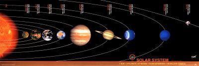 https://imgc.allpostersimages.com/img/posters/solar-system_u-L-E808G0.jpg?artPerspective=n