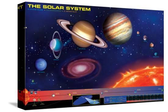 Solar System--Stretched Canvas Print