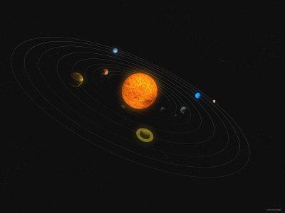 https://imgc.allpostersimages.com/img/posters/solar-system_u-L-P1AZFH0.jpg?artPerspective=n