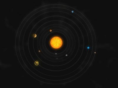 https://imgc.allpostersimages.com/img/posters/solar-system_u-L-PD2XF20.jpg?artPerspective=n