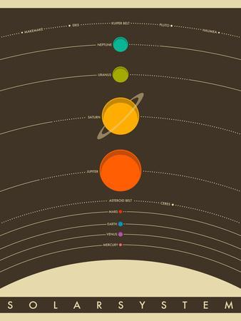 https://imgc.allpostersimages.com/img/posters/solar-system_u-L-Q1327HS0.jpg?artPerspective=n