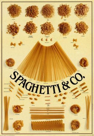 Spaghetti and Co.