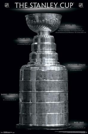 Stanley Cup 16