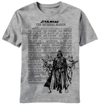 Star Wars - Emperial March Score