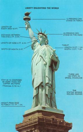 Statue of Liberty with Dimensions, New York City