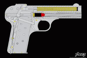 Handgunner - Yellow by Steez