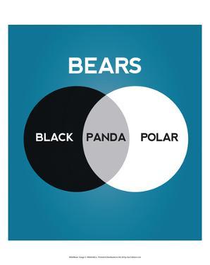 Bears Venn Diagram by Stephen Wildish